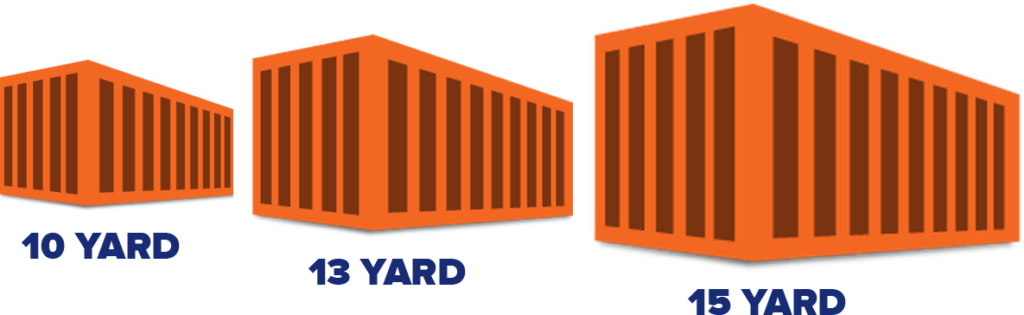 What Does a 10 Yard Dumpster Cost?